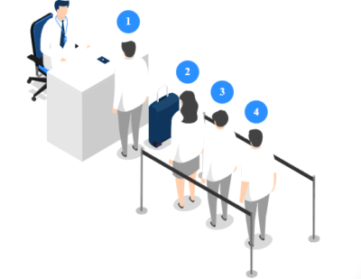 Blix Real-Time People Counting in Airports