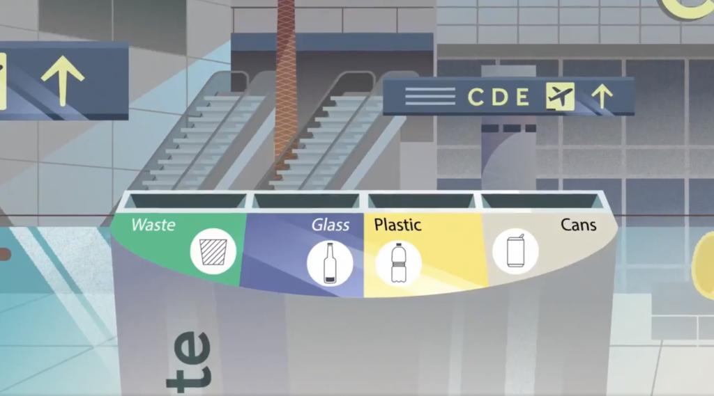 Hamad International Airport sustainability